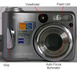 Cyber-shot DSC-S80